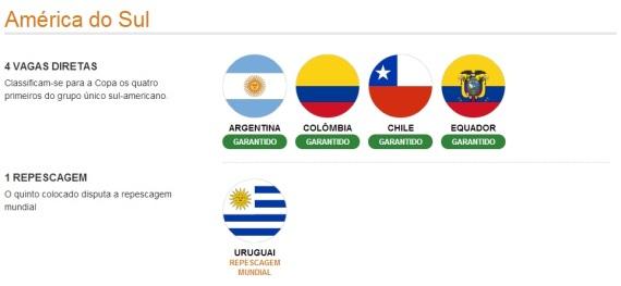 América - Classificados (Ilustração: UOL Esportes)