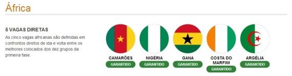 África - Classificados (Ilustração: UOL Esportes)