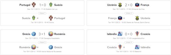 Repescagem europeia (Imagem: Globoesporte.com)